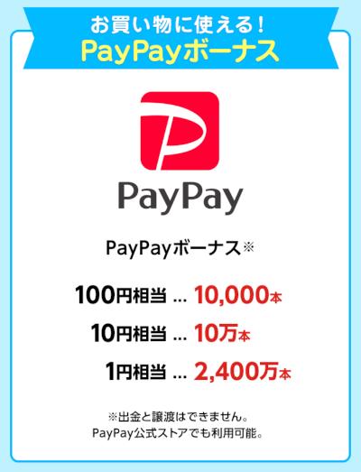 Yahoo毎日スロットくじ PayPayボーナスの当選本数